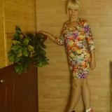 Відвідати Анкету користувача Milana_35