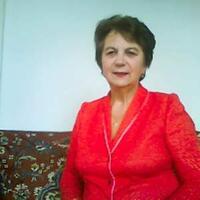 Відвідати Анкету користувача Галина ua